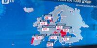 Отново сме последни в ЕС. Този път по ваксинация срещу Covid-19.