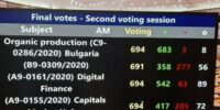 Краят на ГЕРБ! Шамар за Борисов в Европарламента, приеха резолюцията